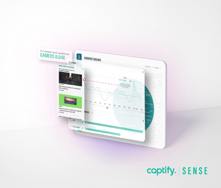 MediaPost: Captify Goes Beyond Google Trends, Launches Unique Publisher Suite in Search Intent-Powered Platform