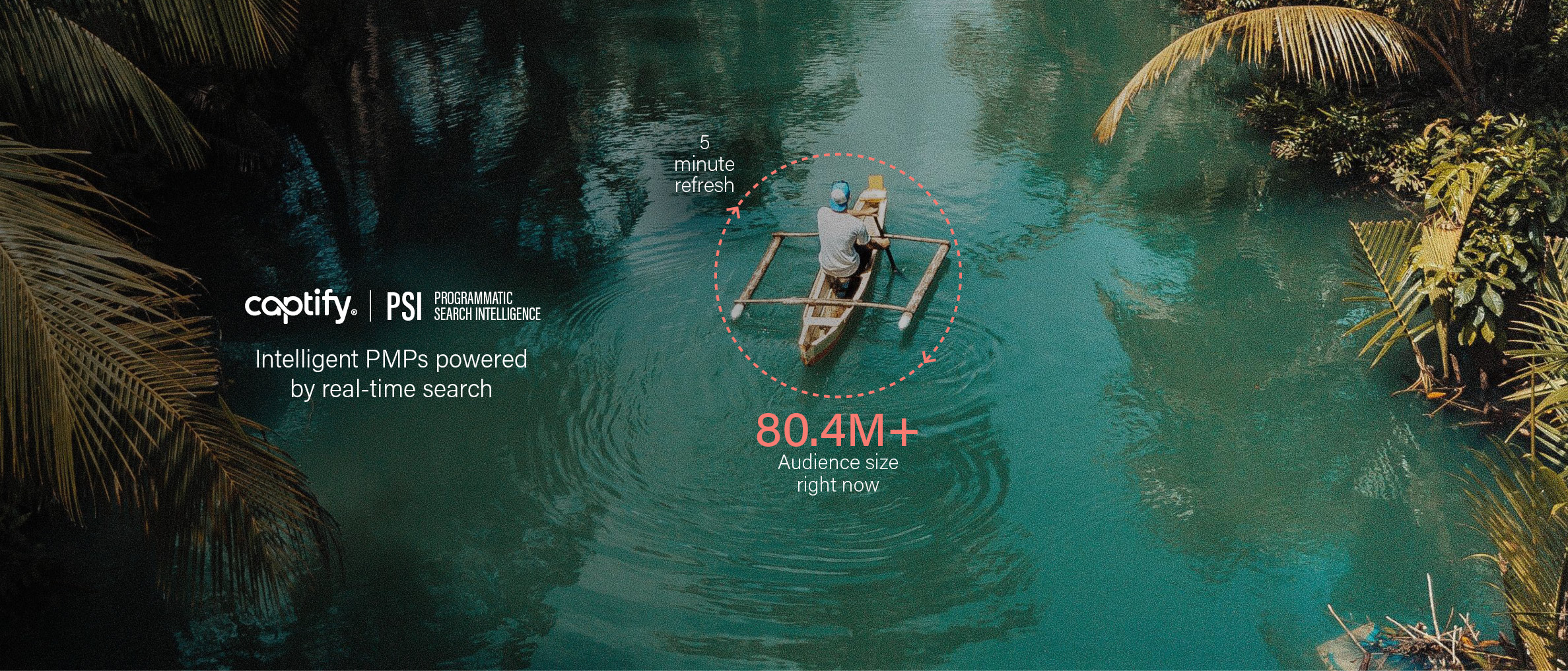 Programmatic Audience Spotlight: Target Optimistic Travelers