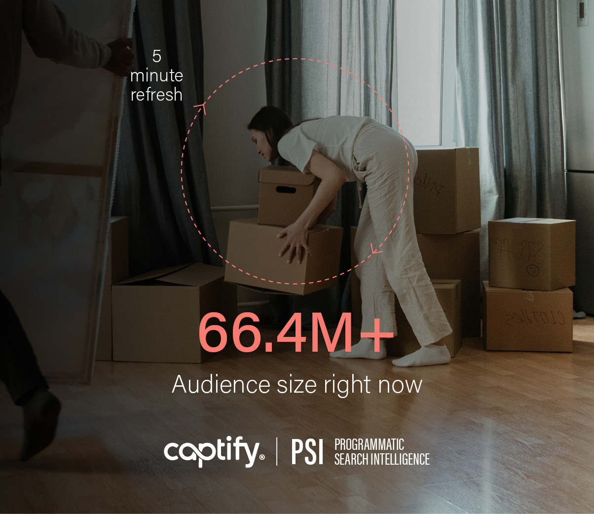 Programmatic Audience Spotlight: Reach Home Hunters